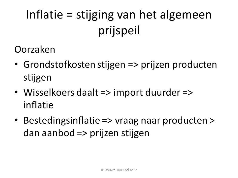 Inflatie = stijging van het algemeen prijspeil Oorzaken Grondstofkosten stijgen => prijzen producten stijgen Wisselkoers daalt => import duurder => inflatie Bestedingsinflatie => vraag naar producten > dan aanbod => prijzen stijgen ir Douwe Jan Krol MSc