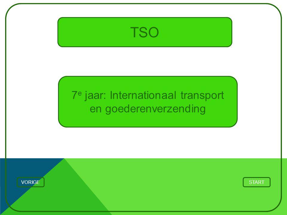 TSO 7 e jaar: Internationaal transport en goederenverzending STARTVORIGE