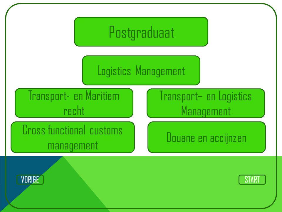 Postgraduaat STARTVORIGE Transport- en Maritiem recht Cross functional customs management Logistics Management Transport– en Logistics Management Doua