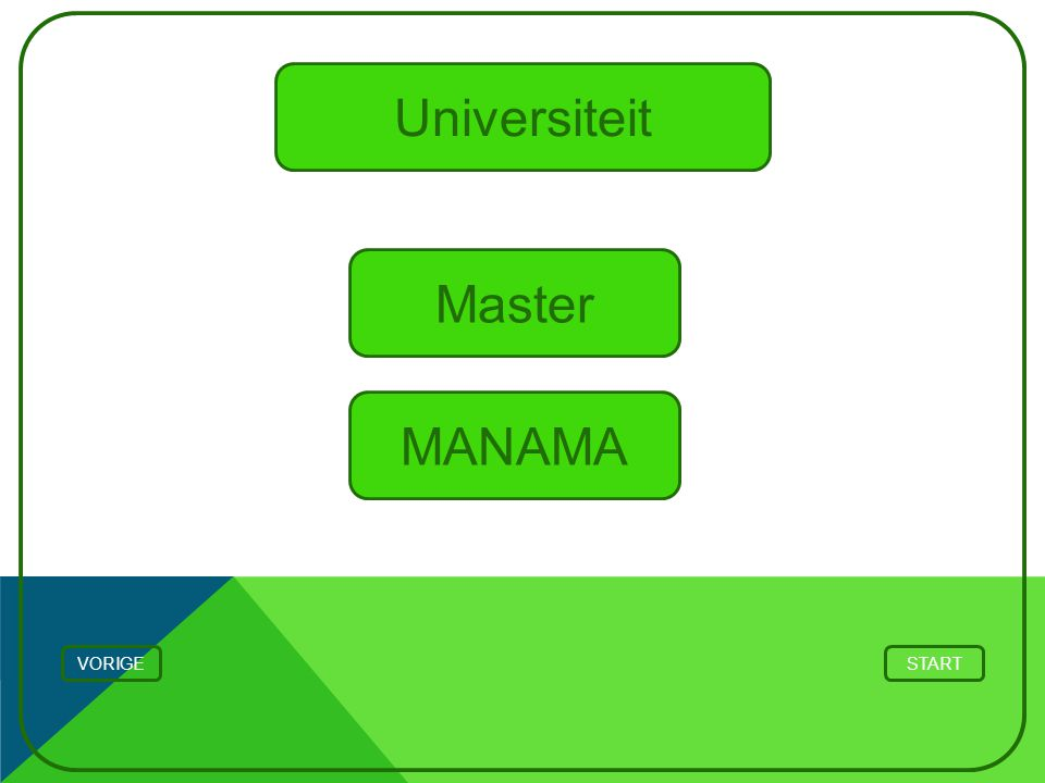 Universiteit Master STARTVORIGE MANAMA