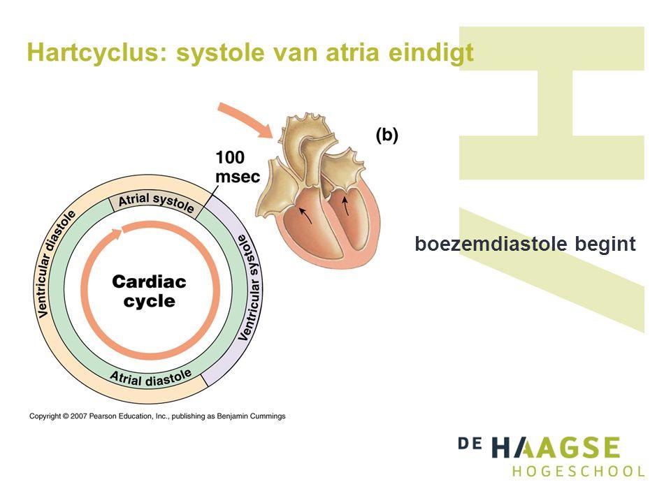 Ventriculaire systole, eerste fase Stijgende kamerdruk -> AV kleppen dicht