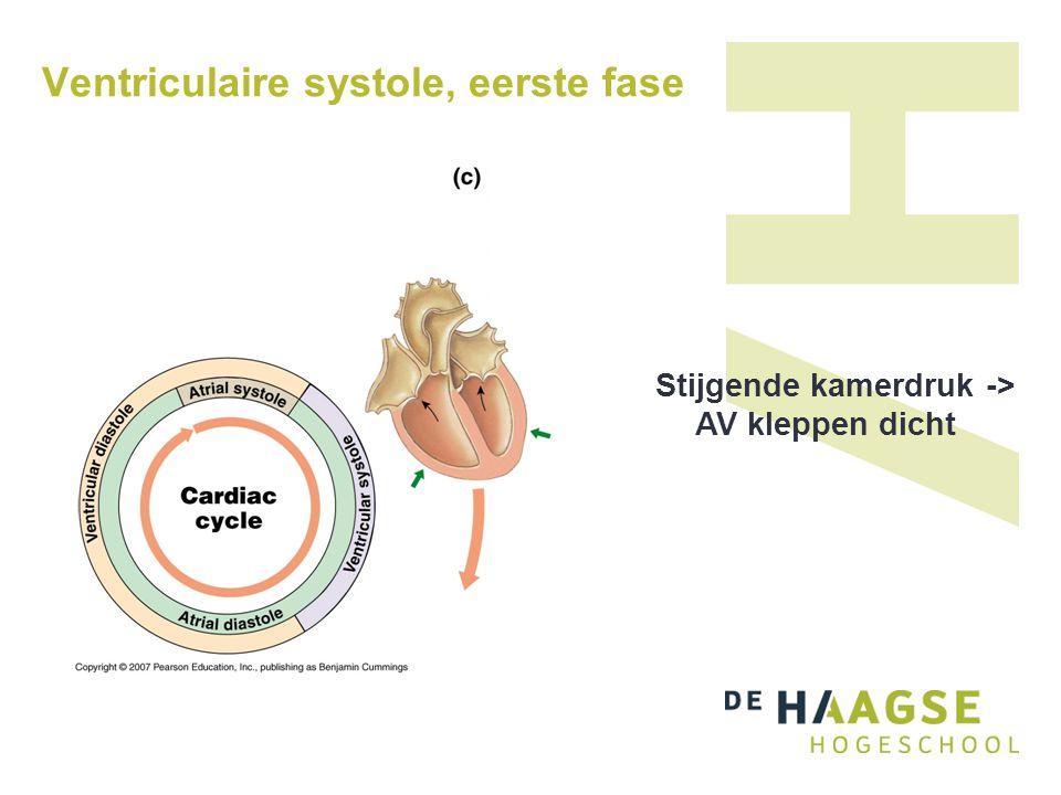Ventriculaire systole, tweede fase Stijgende kamerdruk -> halvemaanvormige kleppen open -> bloed in arteria