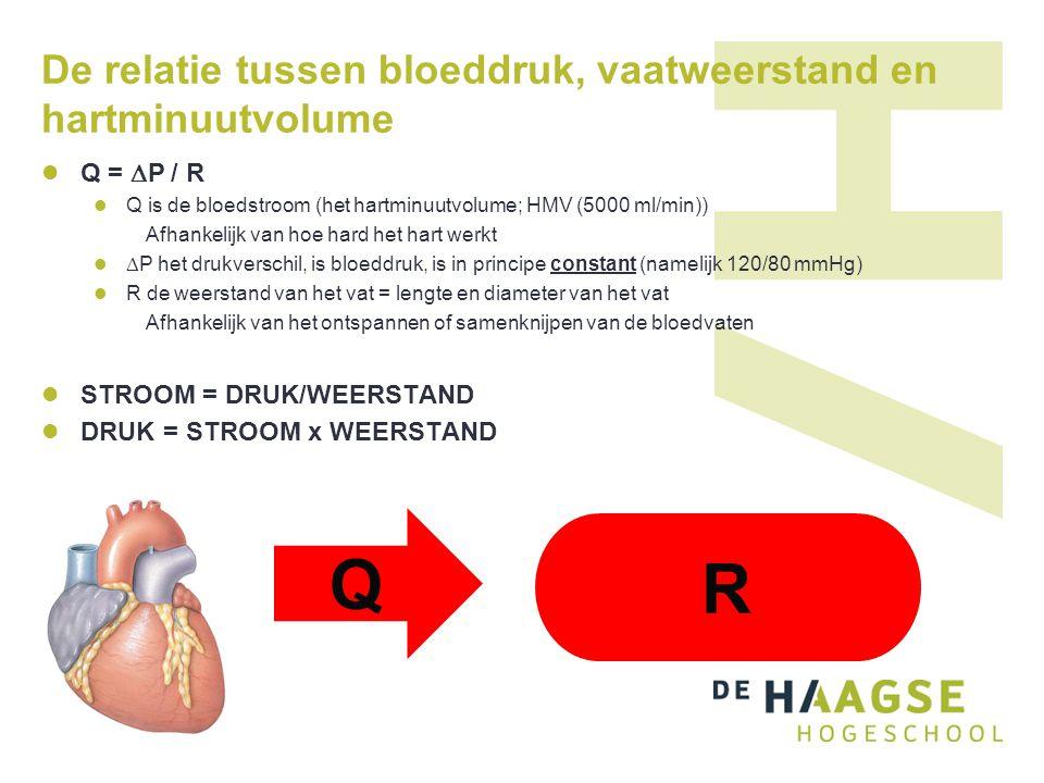 Q = P / R P= Q X R Als HMV (Q) toeneemt En de vaten (R) onveranderd blijven Zal de bloeddruk (P) …..