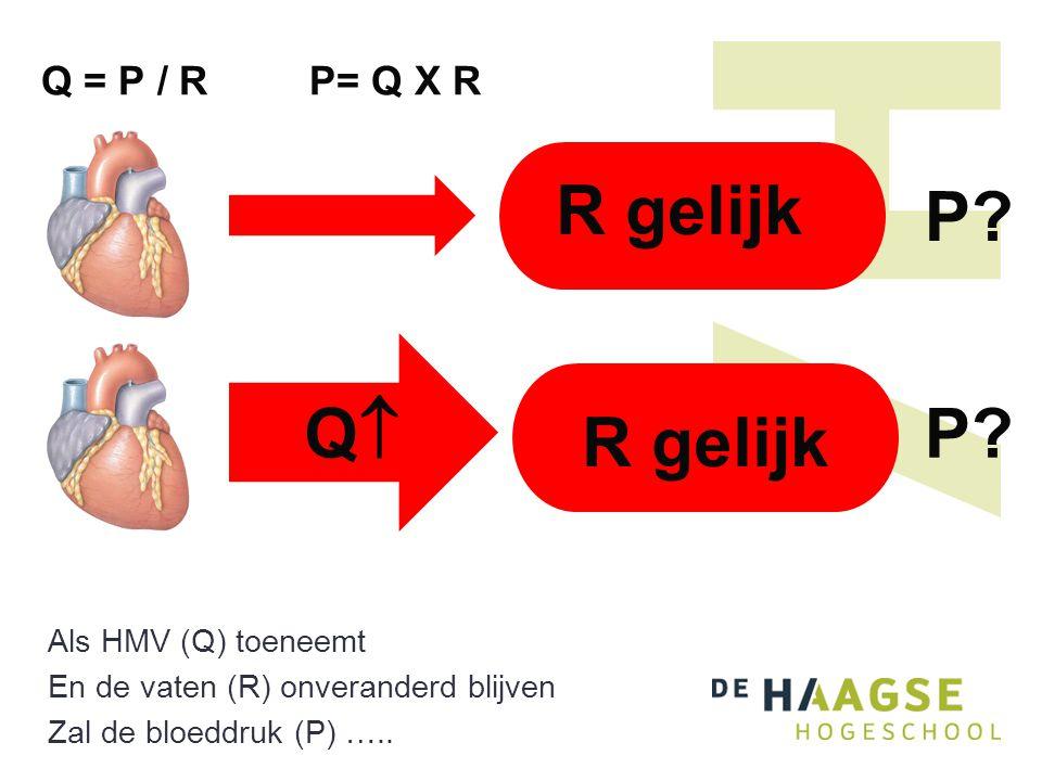 Als HMV (Q) gelijk blijft En de vaten samen knijpen (R +) Zal de bloeddruk (P) ….