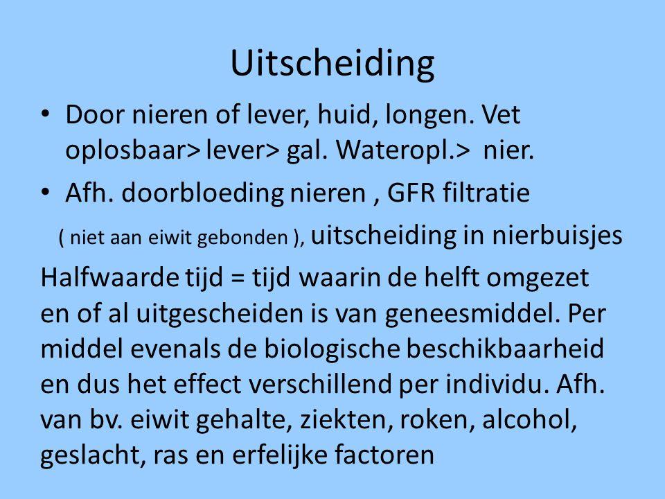Uitscheiding Door nieren of lever, huid, longen. Vet oplosbaar> lever> gal. Wateropl.> nier. Afh. doorbloeding nieren, GFR filtratie ( niet aan eiwit