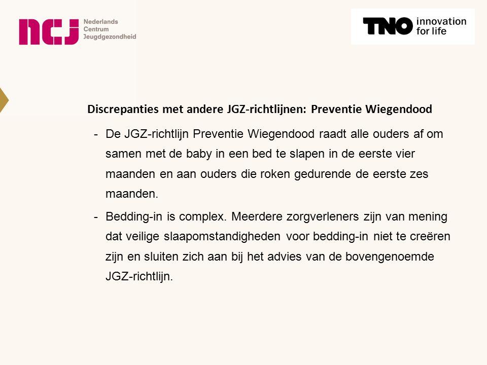 Discrepanties met andere JGZ-richtlijnen: Preventie Wiegendood -De JGZ-richtlijn Preventie Wiegendood raadt alle ouders af om samen met de baby in een bed te slapen in de eerste vier maanden en aan ouders die roken gedurende de eerste zes maanden.