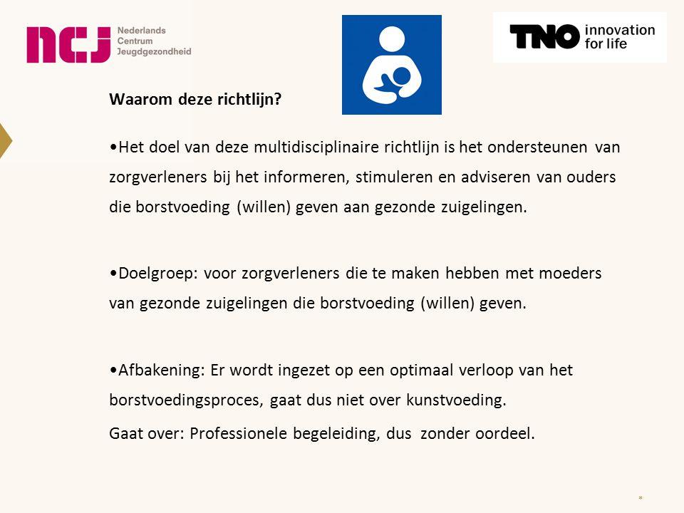 Stand van zaken proces Fase A en Fase B Nog geen volledige accordering http://www.richtlijnborstvoeding.nl/http://www.richtlijnborstvoeding.nl/ Nog niet geactualiseerd op deze RL!