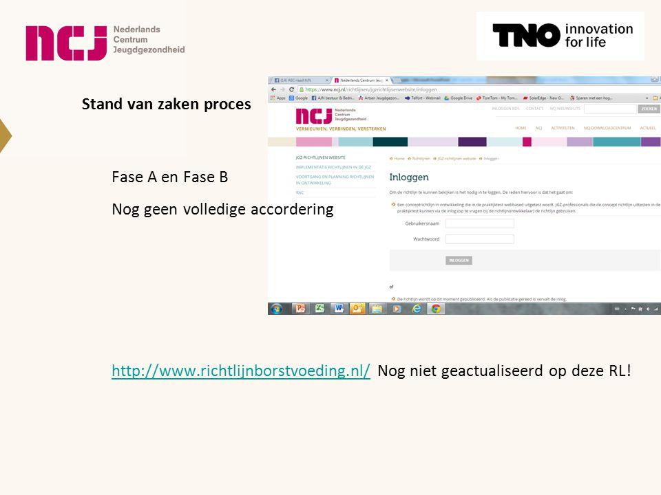 Stand van zaken proces Fase A en Fase B Nog geen volledige accordering http://www.richtlijnborstvoeding.nl/http://www.richtlijnborstvoeding.nl/ Nog ni