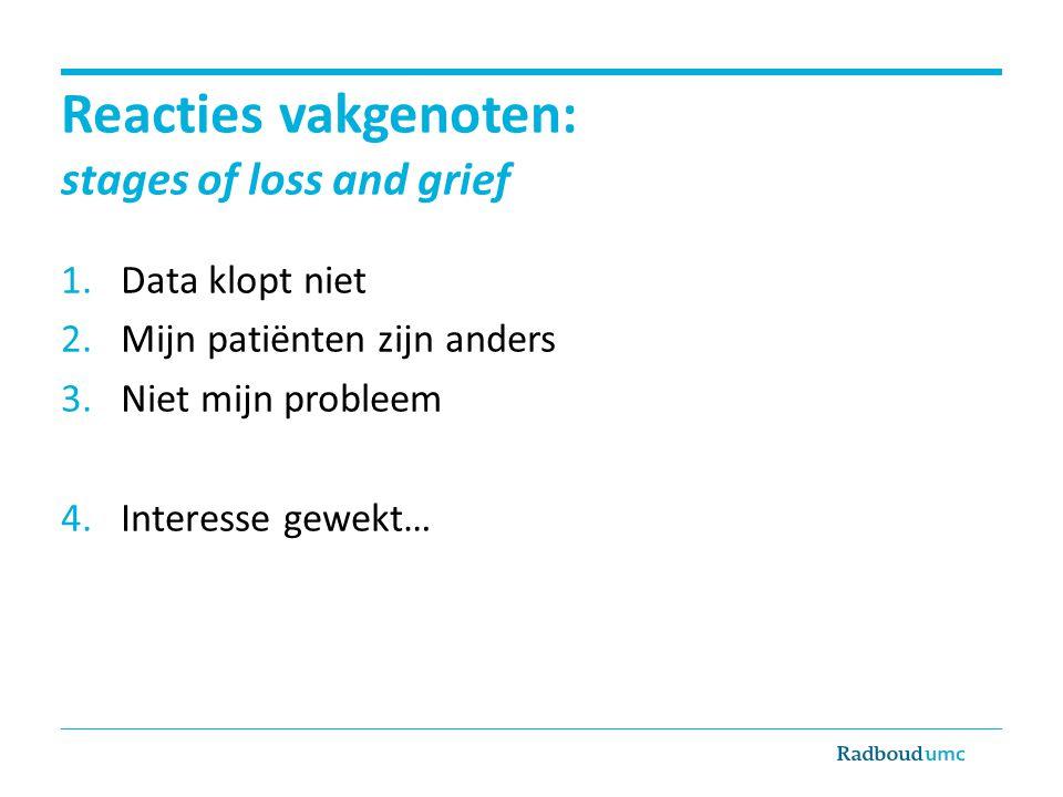 Reacties vakgenoten: stages of loss and grief 1.Data klopt niet 2.Mijn patiënten zijn anders 3.Niet mijn probleem 4.Interesse gewekt…
