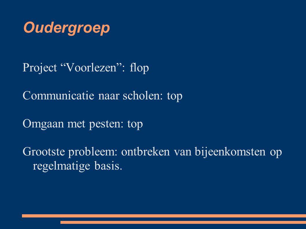 Oudergroep Project Voorlezen : flop Communicatie naar scholen: top Omgaan met pesten: top Grootste probleem: ontbreken van bijeenkomsten op regelmatige basis.