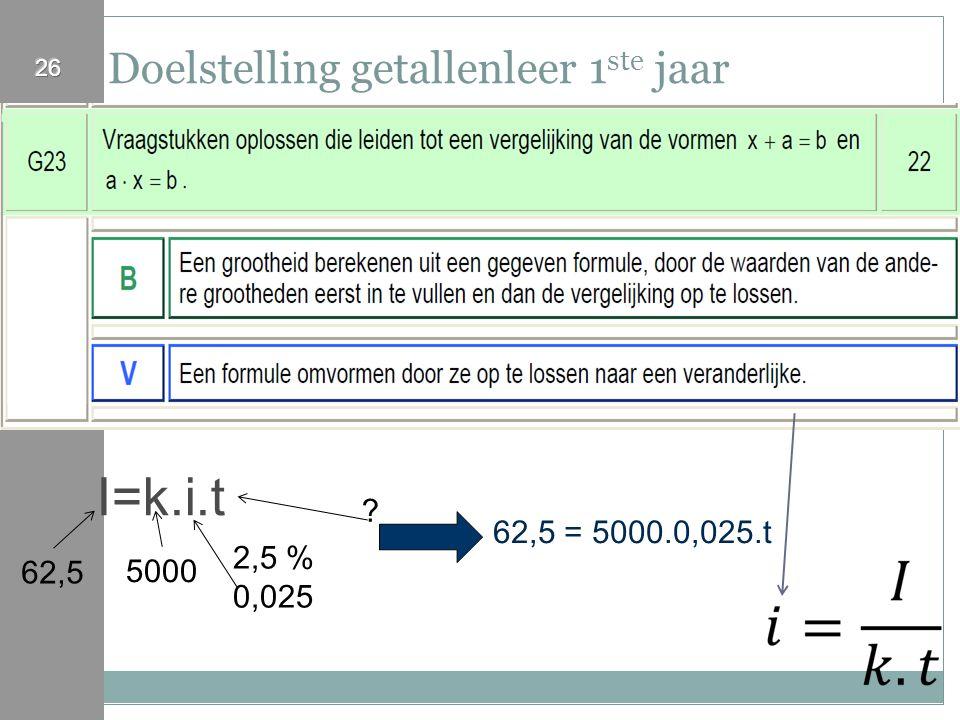 Doelstelling getallenleer 1 ste jaar 26 I=k.i.t 62,5 5000 2,5 % 0,025 ? 62,5 = 5000.0,025.t