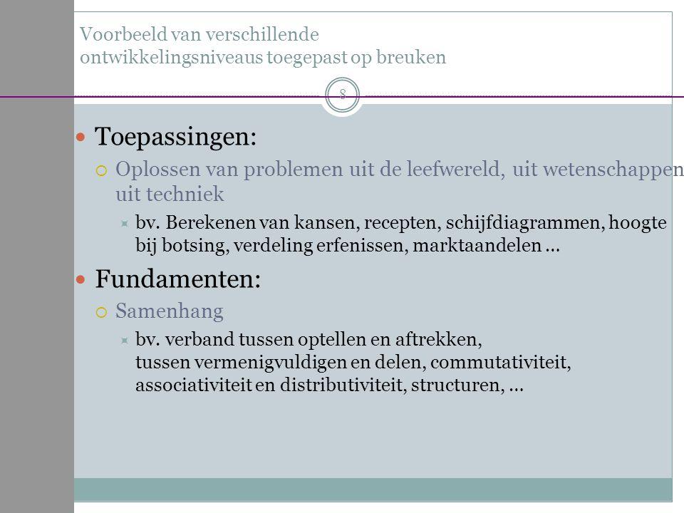 Voorbeeld van verschillende ontwikkelingsniveaus toegepast op breuken Toepassingen:  Oplossen van problemen uit de leefwereld, uit wetenschappen, uit