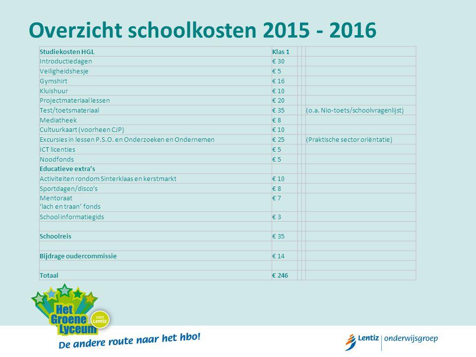 Overzicht schoolkosten 2015 - 2016 Studiekosten HGLKlas 1 Introductiedagen€ 30 Veiligheidshesje€ 5 Gymshirt€ 16 Kluishuur€ 10 Projectmateriaal lessen€