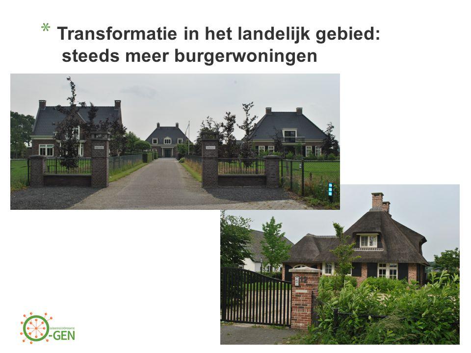 * Transformatie in het landelijk gebied: steeds meer burgerwoningen