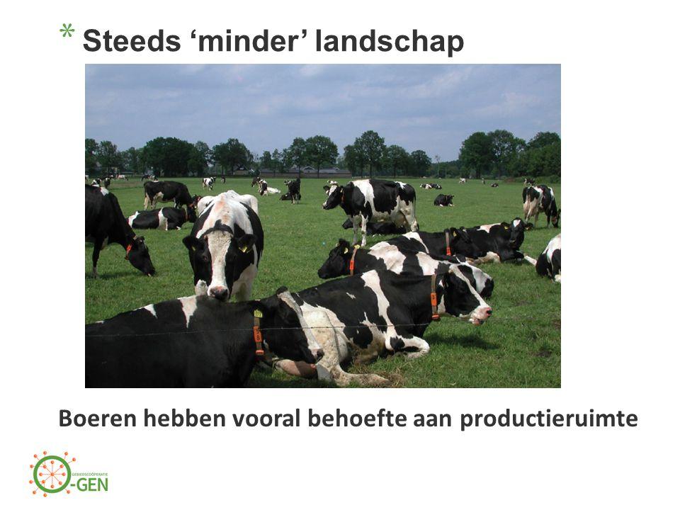 * Steeds 'minder' landschap Boeren hebben vooral behoefte aan productieruimte