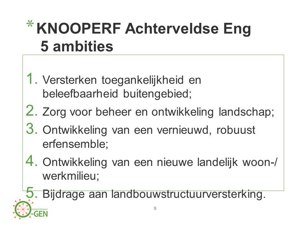 * KNOOPERF Achterveldse Eng 5 ambities 1.