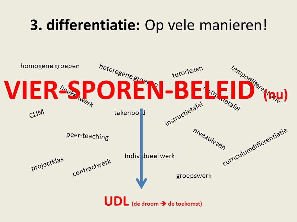 3. differentiatie: Op vele manieren! homogene groepen heterogene groepen CLIM hoekenwerk contractwerk peer-teaching takenbord tutorlezen instructietaf