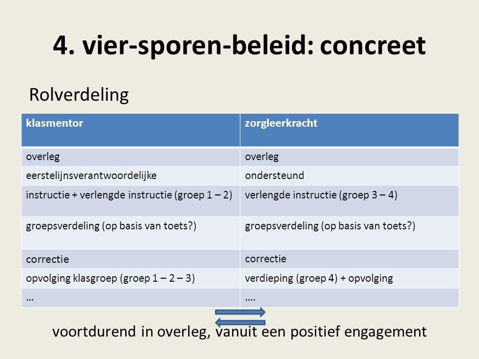 4. vier-sporen-beleid: concreet Rolverdeling voortdurend in overleg, vanuit een positief engagement klasmentorzorgleerkracht overleg eerstelijnsverant