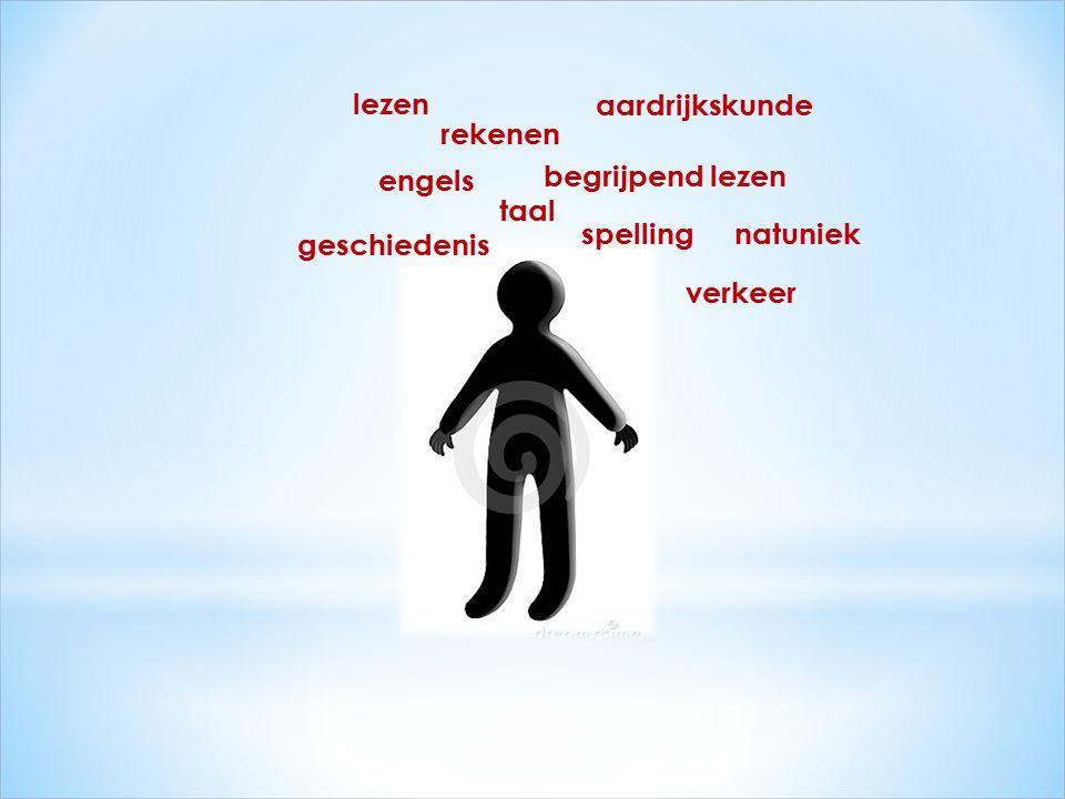 engels rekenen taal spelling begrijpend lezen aardrijkskunde lezen geschiedenis natuniek verkeer
