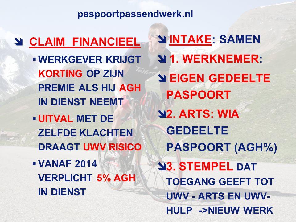 www.smc-maasstad.nl PASPOORT PASSEND WERK IS BEGIN VAN DE REIS METEN IS WETEN.