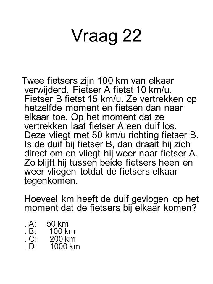 Vraag 22 Twee fietsers zijn 100 km van elkaar verwijderd. Fietser A fietst 10 km/u. Fietser B fietst 15 km/u. Ze vertrekken op hetzelfde moment en fie