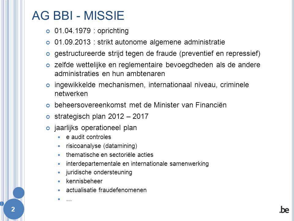 AG BBI - MISSIE 01.04.1979 : oprichting 01.09.2013 : strikt autonome algemene administratie gestructureerde strijd tegen de fraude (preventief en repr