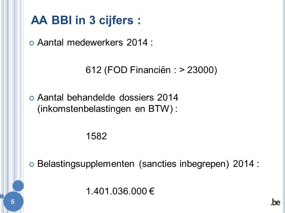 AA BBI in 3 cijfers : Aantal medewerkers 2014 : 612 (FOD Financiën : > 23000) Aantal behandelde dossiers 2014 (inkomstenbelastingen en BTW) : 1582 Bel