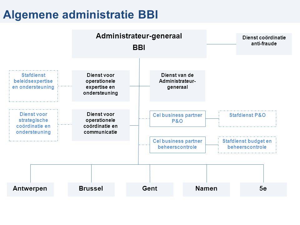 Algemene administratie BBI Administrateur-generaal BBI Dienst van de Administrateur- generaal Dienst voor operationele expertise en ondersteuning Cel