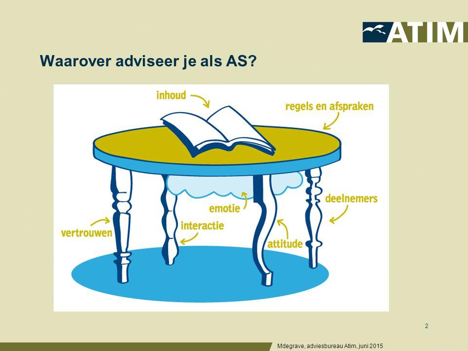 Waarover adviseer je als AS Mdegrave, adviesbureau Atim, juni 2015 2