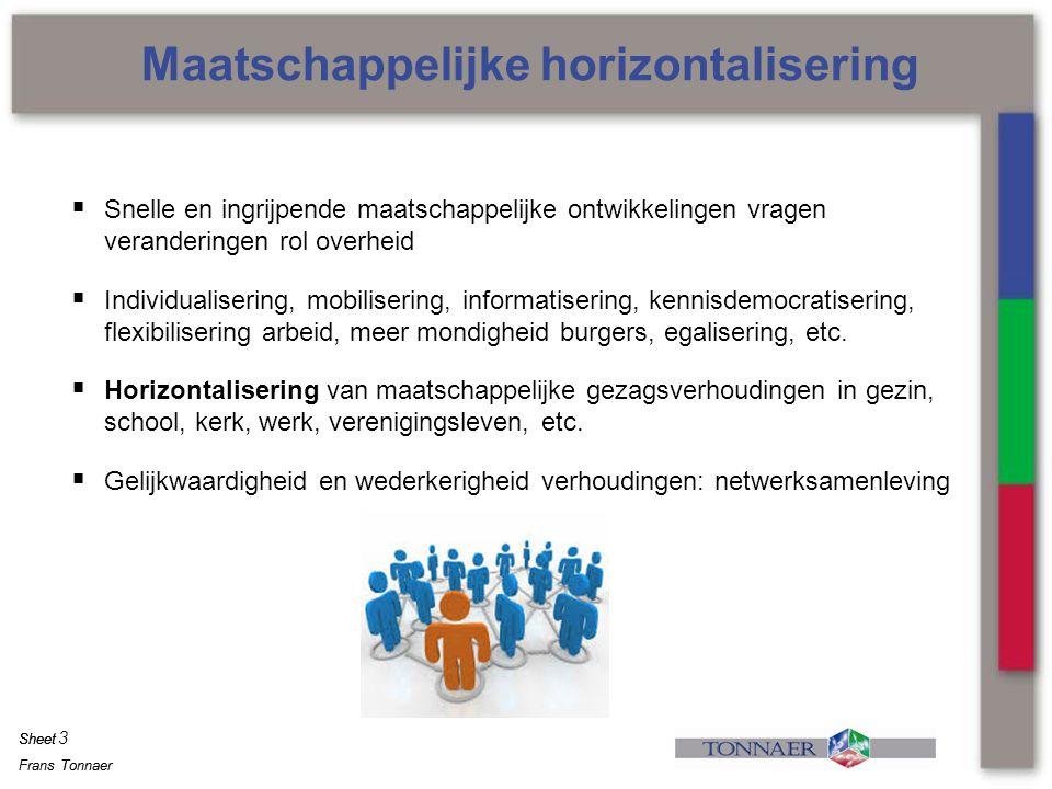 Frans Tonnaer Sheet Frans Tonnaer Sheet  Snelle en ingrijpende maatschappelijke ontwikkelingen vragen veranderingen rol overheid  Individualisering,