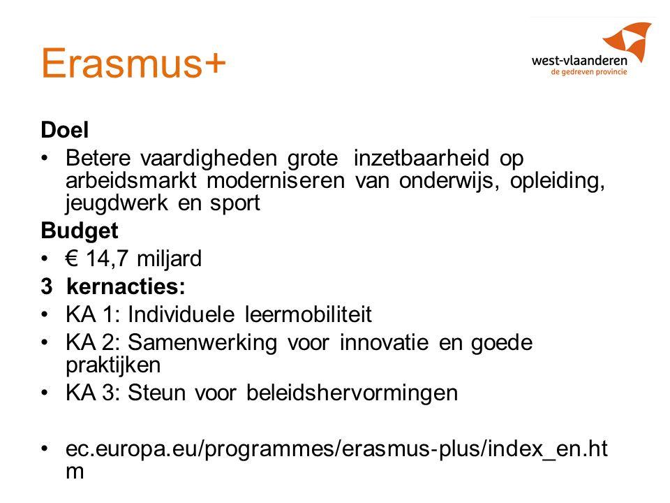 Erasmus+ Doel Betere vaardigheden grote inzetbaarheid op arbeidsmarkt moderniseren van onderwijs, opleiding, jeugdwerk en sport Budget € 14,7 miljard