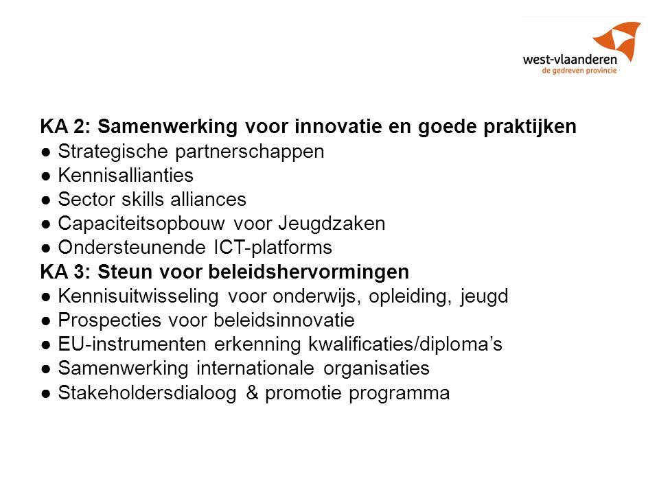 KA 2: Samenwerking voor innovatie en goede praktijken ● Strategische partnerschappen ● Kennisallianties ● Sector skills alliances ● Capaciteitsopbouw