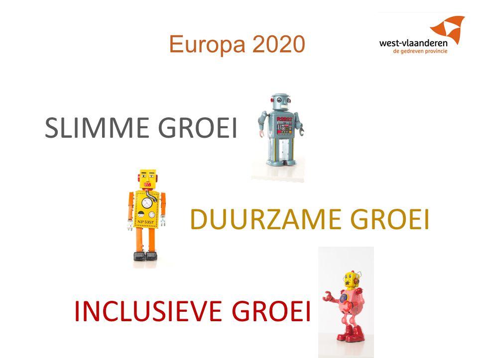 Europa 2020 SLIMME GROEI DUURZAME GROEI INCLUSIEVE GROEI