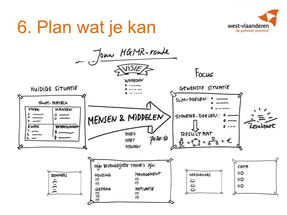 6. Plan wat je kan Definieer de verschillende onderdelen en fasen van je project. Definieer voor elk onderdeel of fase de activiteiten die hierbij hor