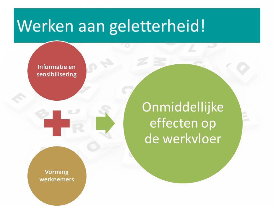 Informatie en sensibilisering Vorming werknemers Onmiddellijke effecten op de werkvloer