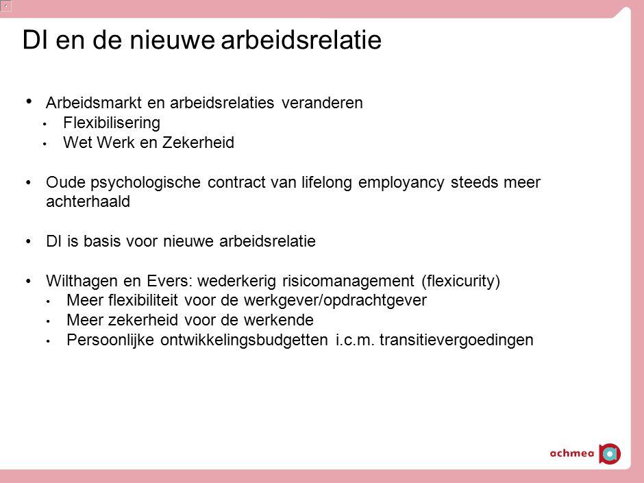 DI en de nieuwe arbeidsrelatie Arbeidsmarkt en arbeidsrelaties veranderen Flexibilisering Wet Werk en Zekerheid Oude psychologische contract van lifel