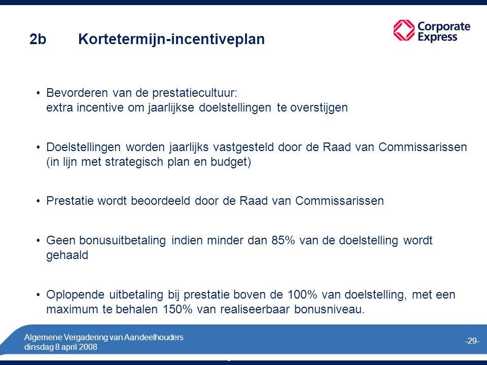 Algemene Vergadering van Aandeelhouders dinsdag 8 april 2008 -29- March 27, 2008Bonus Conversion / Share Matching Plan29 2bKortetermijn-incentiveplan Bevorderen van de prestatiecultuur: extra incentive om jaarlijkse doelstellingen te overstijgen Doelstellingen worden jaarlijks vastgesteld door de Raad van Commissarissen (in lijn met strategisch plan en budget) Prestatie wordt beoordeeld door de Raad van Commissarissen Geen bonusuitbetaling indien minder dan 85% van de doelstelling wordt gehaald Oplopende uitbetaling bij prestatie boven de 100% van doelstelling, met een maximum te behalen 150% van realiseerbaar bonusniveau.