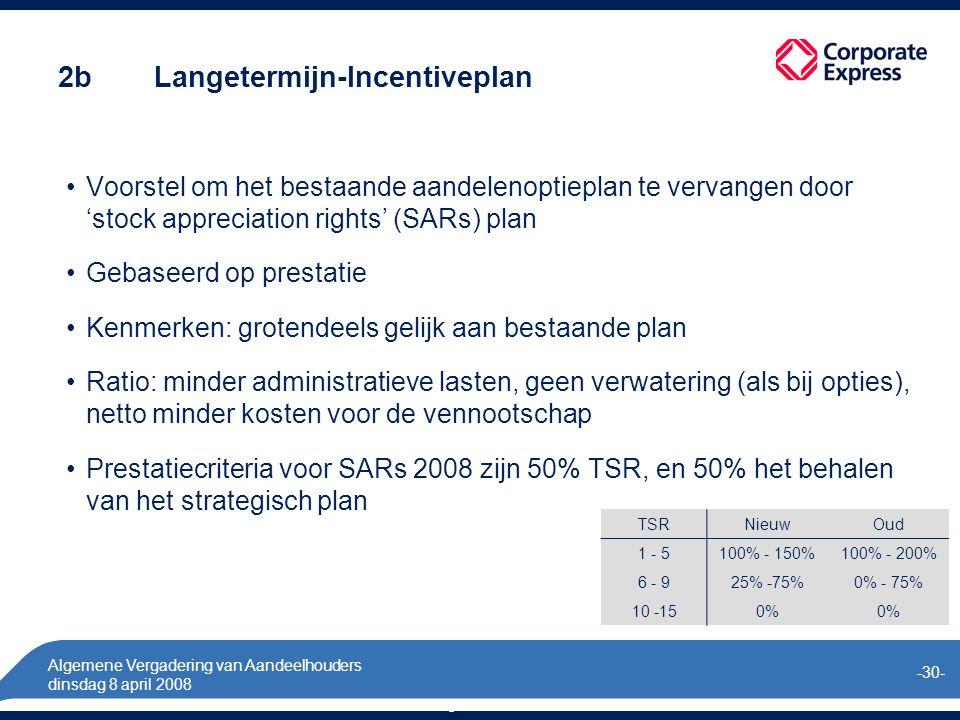 Algemene Vergadering van Aandeelhouders dinsdag 8 april 2008 -30- March 27, 2008Bonus Conversion / Share Matching Plan30 2b Langetermijn-Incentiveplan Voorstel om het bestaande aandelenoptieplan te vervangen door 'stock appreciation rights' (SARs) plan Gebaseerd op prestatie Kenmerken: grotendeels gelijk aan bestaande plan Ratio: minder administratieve lasten, geen verwatering (als bij opties), netto minder kosten voor de vennootschap Prestatiecriteria voor SARs 2008 zijn 50% TSR, en 50% het behalen van het strategisch plan TSRNieuwOud 1 - 5100% - 150%100% - 200% 6 - 925% -75%0% - 75% 10 -150%