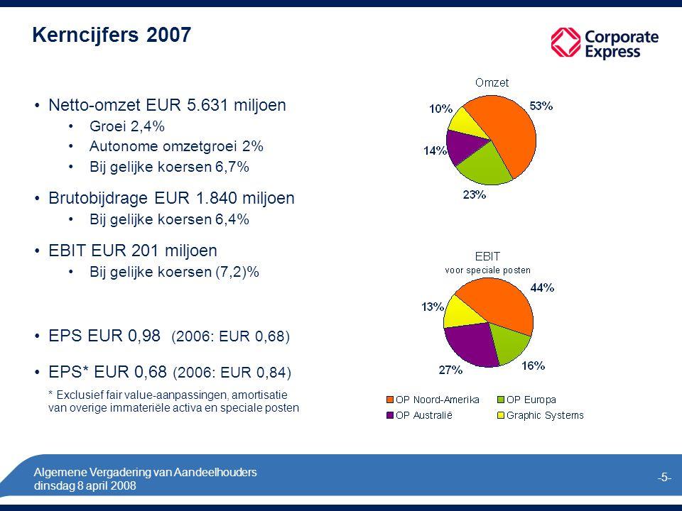 Algemene Vergadering van Aandeelhouders dinsdag 8 april 2008 -5- Netto-omzet EUR 5.631 miljoen Groei 2,4% Autonome omzetgroei 2% Bij gelijke koersen 6,7% Brutobijdrage EUR 1.840 miljoen Bij gelijke koersen 6,4% EBIT EUR 201 miljoen Bij gelijke koersen (7,2)% EPS EUR 0,98 (2006: EUR 0,68) EPS* EUR 0,68 (2006: EUR 0,84) * Exclusief fair value-aanpassingen, amortisatie van overige immateriële activa en speciale posten Kerncijfers 2007