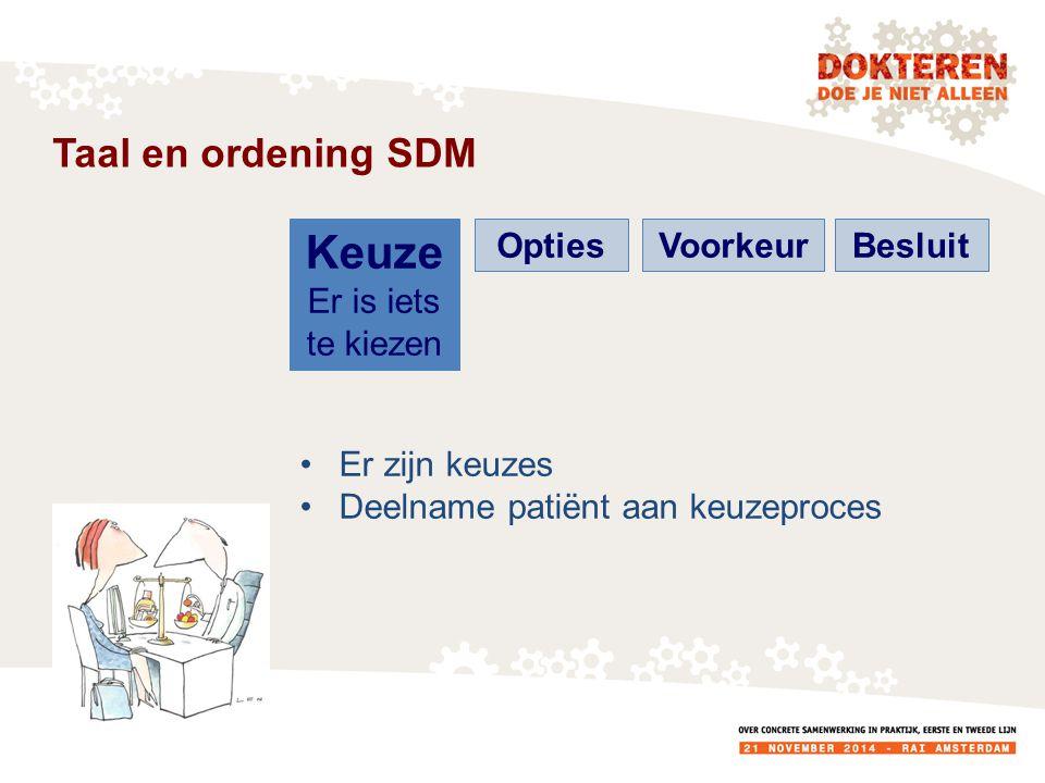 Taal en ordening SDM Keuze Er is iets te kiezen OptiesVoorkeurBesluit Behandelingen kunnen verschillende gevolgen hebben.
