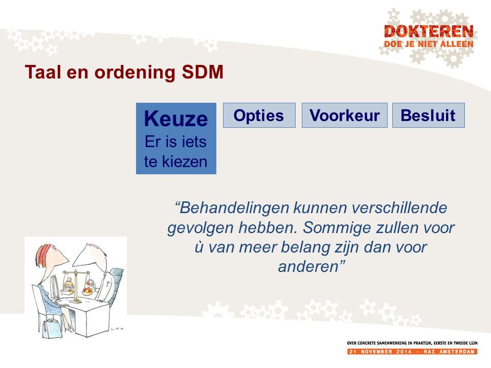Taal en ordening SDM Keuze Opties Wat zijn de opties.