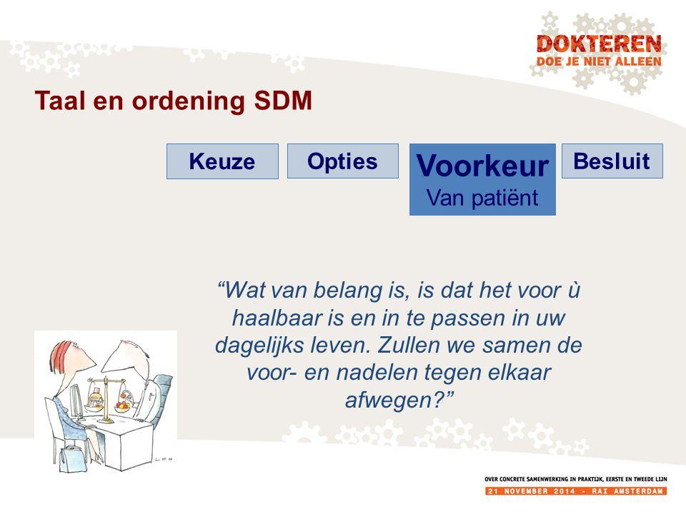 Taal en ordening SDM Keuze Opties Voorkeur Van patiënt Besluit Wat van belang is, is dat het voor ù haalbaar is en in te passen in uw dagelijks leven.