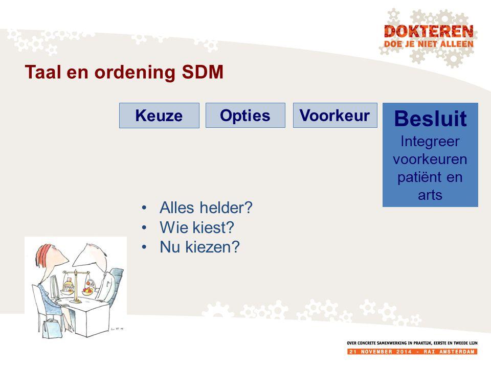 Taal en ordening SDM Keuze OptiesVoorkeur Besluit Integreer voorkeuren patiënt en arts Wat zullen we doen.