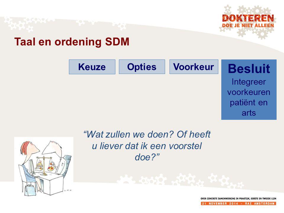 Keuzehulpen keuzehulpen.thuisarts.nl http://www.keuzehulp.info/
