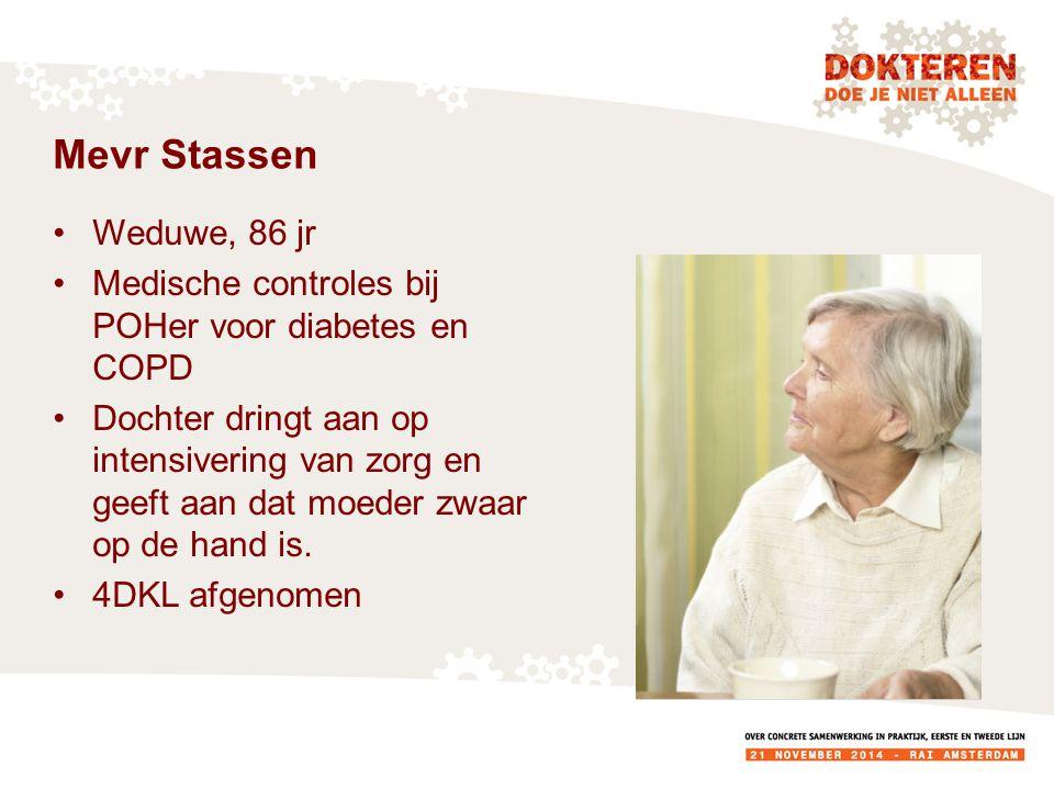 Mevr Stassen Weduwe, 86 jr Medische controles bij POHer voor diabetes en COPD Dochter dringt aan op intensivering van zorg en geeft aan dat moeder zwaar op de hand is.