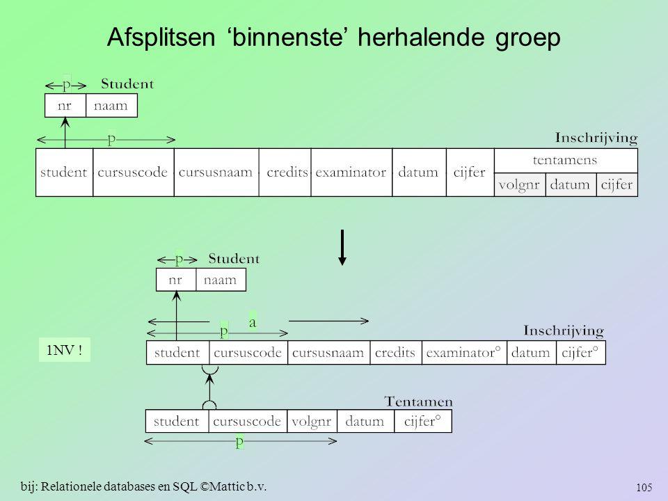 Afsplitsen 'binnenste' herhalende groep 1NV ! 105 bij: Relationele databases en SQL ©Mattic b.v.