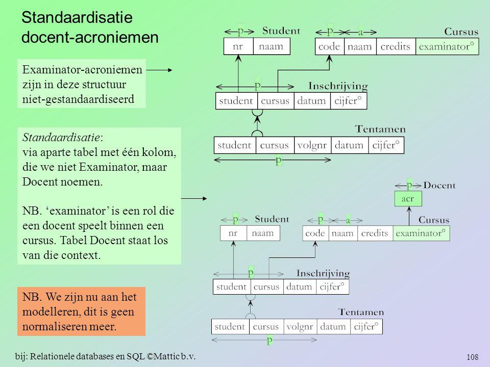 Standaardisatie docent-acroniemen Examinator-acroniemen zijn in deze structuur niet-gestandaardiseerd Standaardisatie: via aparte tabel met één kolom,