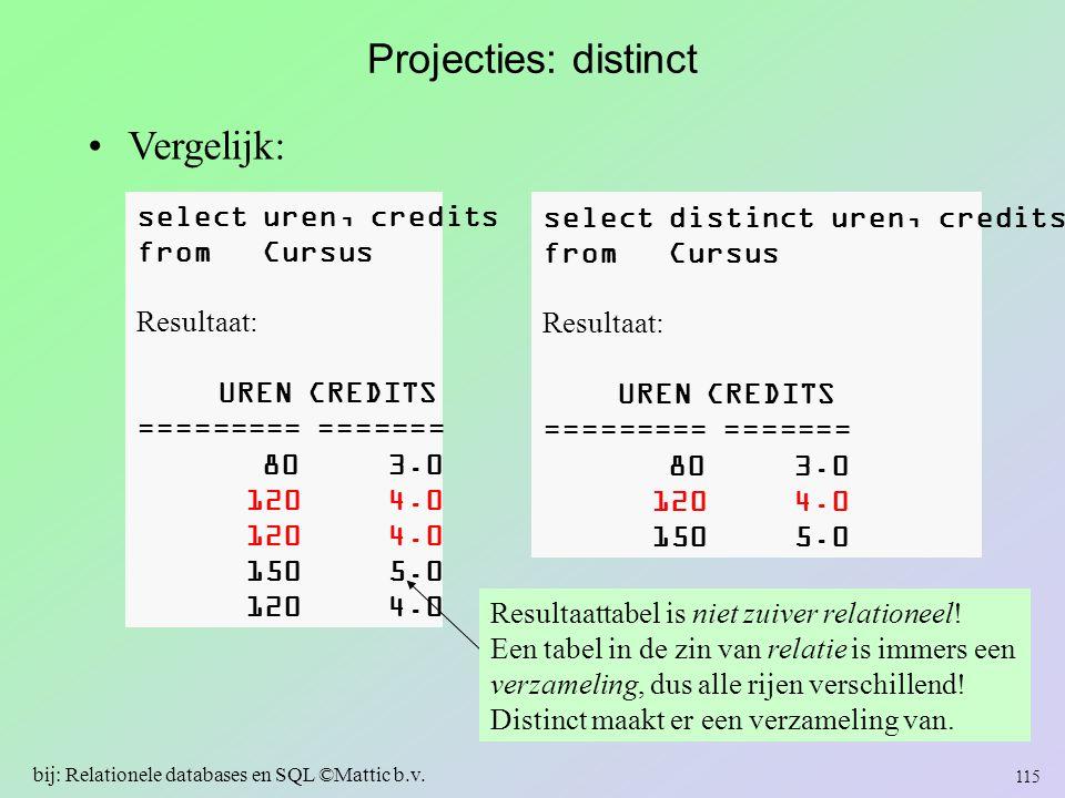 Projecties: distinct Vergelijk: select uren, credits from Cursus Resultaat: UREN CREDITS ========= ======= 80 3.0 120 4.0 150 5.0 120 4.0 select disti
