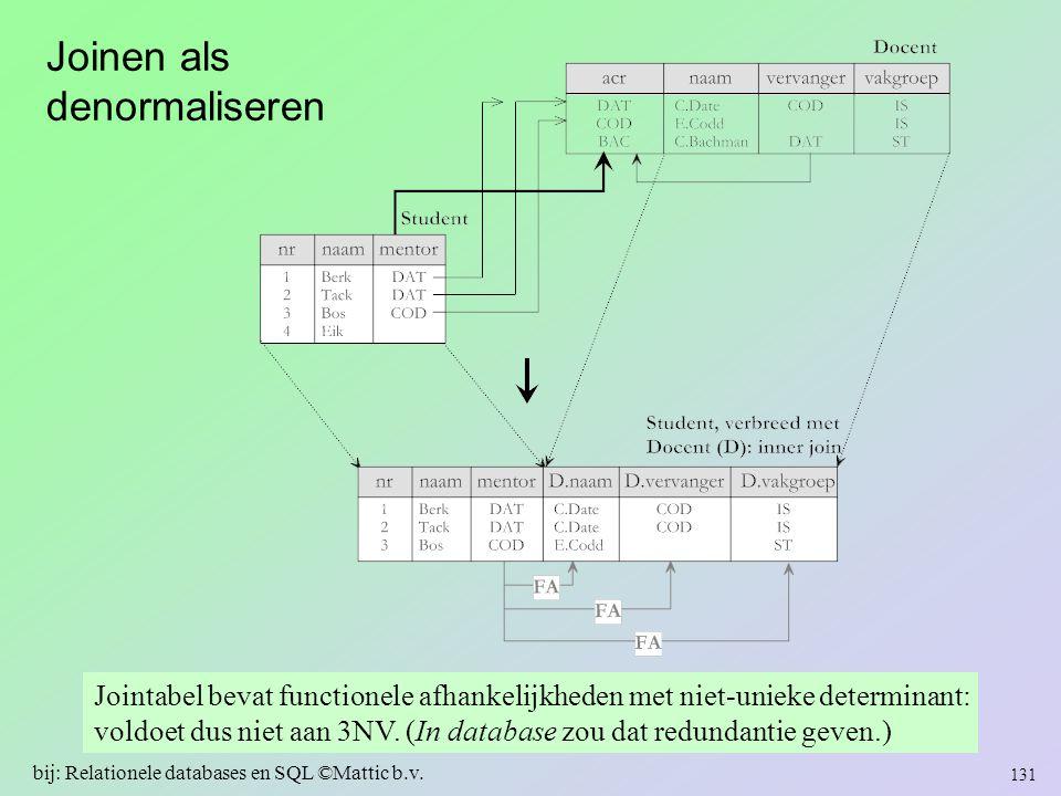 Joinen als denormaliseren Jointabel bevat functionele afhankelijkheden met niet-unieke determinant: voldoet dus niet aan 3NV. (In database zou dat red