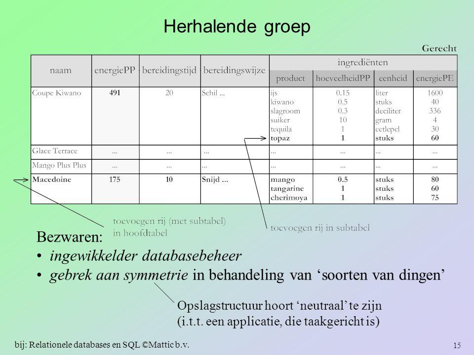 Herhalende groep Bezwaren: ingewikkelder databasebeheer gebrek aan symmetrie in behandeling van 'soorten van dingen' Opslagstructuur hoort 'neutraal'